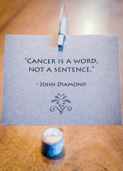 Chemo Gifts - Cancer is a Word